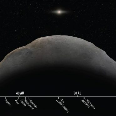 Farfarout Is The Farthest Object In Our Solar System